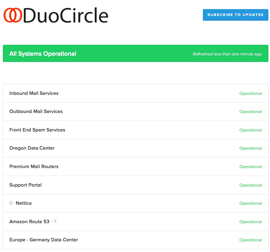 Increasing Transparency on the DuoCircle Status Page