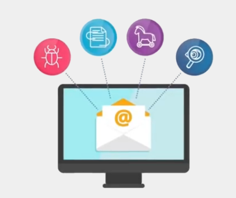 threats to email security